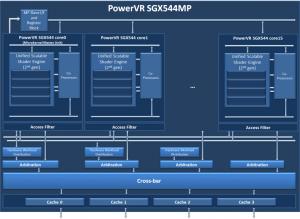 SGX544MP-1024x750